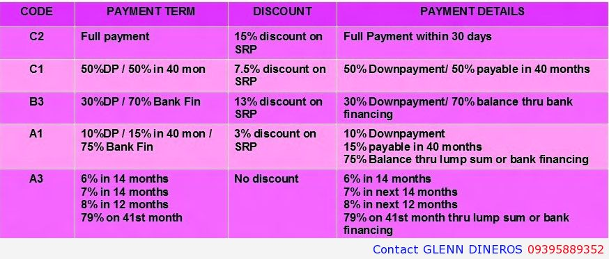 One Lilac Place Payment Terms